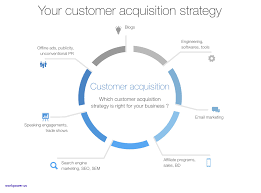 Acquisition Strategy Acquisition Strategy Example Template Download Free PowerPoint 12