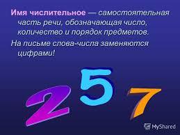 Презентация на тему Урок русского языка в классе Имя  4 самостоятельная