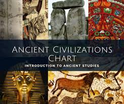 Ancient Civilizations Chart Visual Timeline And History