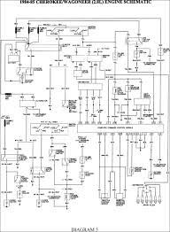 2002 jeep grand cherokee cooling fan wiring diagram unique diagram 2002 jeep grand cherokee wiring diagram window 2002 jeep grand cherokee cooling fan wiring diagram best of repair guides wiring diagrams of 2002