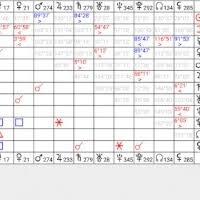 Astrological Charts Pro V8 5 1 Apk Mod Apps Dzapk
