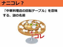 ナニコレ中華料理店の回転テーブルを意味する謎の名前 2019年