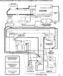 scag wiring harness diagram scag auto wiring diagram schematic scag super z wiring diagram jodebal com on scag wiring harness diagram
