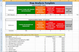 gap analysis template project management gap analysis template excel project