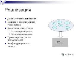Презентация на тему Алгоритмы предоставления сервиса присутствия  6 Реализация