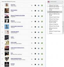 Mexican Pop Charts Hot Music Charts Audio Previews Watch Music Videos Buy