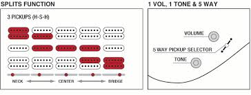 wiring diagram for ibanez ex series wiring image ibanez rg 350 wiring diagram ibanez auto wiring diagram schematic on wiring diagram for ibanez ex