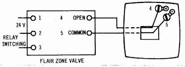 zone valve wiring installation & instructions guide to heating honeywell 3 zone valve wiring diagram flair 2 wire thermosat wiring diagram