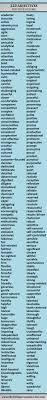 25 Best Resume Skills Ideas On Pinterest Resume Builder