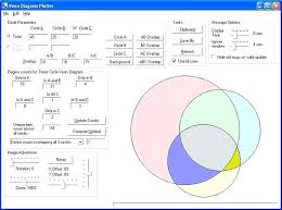 How To Make A Venn Diagram In Excel Venn Diagram In Excel Diagram Download In Excel Format Venn Diagram