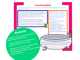 functions of the family com  functionalism