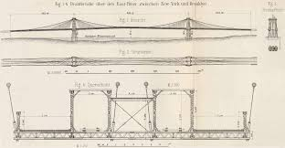 architectural drawings of bridges. Brooklyn Bridge America Architectural Drawing Drawings Of Bridges I