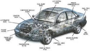 similiar car engine parts s keywords grille also car engine parts diagram on car engine part s diagram