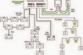 domestic switchboard wiring diagram 4k wallpapers house wiring colors at Home Wiring Diagrams