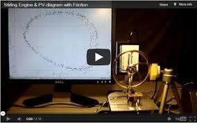 diy stirling engine blog bull diy stirling engine low temperature differential stirling engine pressure volume diagram