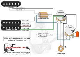1 single coil humbucker wiring wiring diagram list 1 humbucker 1 single coil 3 way toggle switch 1 volume 1 tone 00 wiring diagram 1 humbucker 1 single coil 1 single coil humbucker wiring