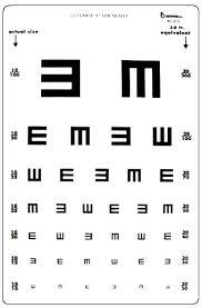 E Chart Test