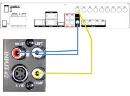 how to setup audio surveillance from a cctv dvr to tv monitor audio surveillance cctv dvr setup jpg