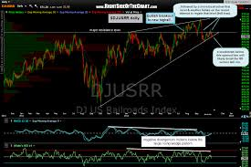 Railroad Sector About To Fall Off The Tracks Right Side Of
