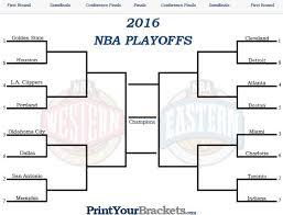 Air Jordan 14 Playoffs Standings And Brackets Sneakeroutlet