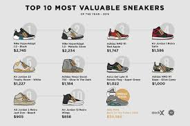 Jordan Retro Chart The Top 10 Most Valuable Sneakers Of 2016