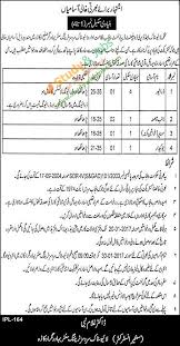 livestock service training center govt vacancies in bahawalnagar livestock service training center govt vacancies in bahawalnagar 6th 2017