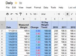 diet spreadsheet the data diet how i lost 60 pounds using a google docs spreadsheet