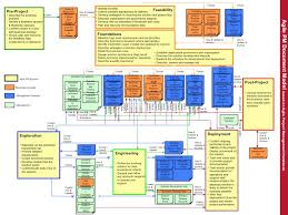 project management quick reference guide agile project management dsdm atern a quick reference card