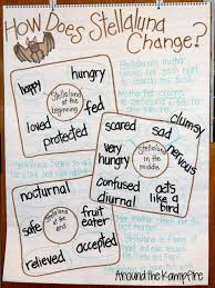 Character Change Anchor Chart October Means Stellaluna Around The Kampfire