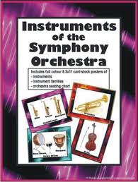 Instruments Of The Symphony Orchestra Set Of 24 Posters