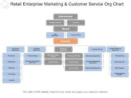 Retail Enterprise Marketing And Customer Service Org Chart