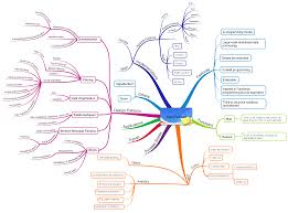 Programming Design Patterns Interesting MapReduce Design Patterns Chema's Home Page