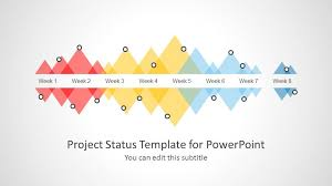 Creative Timelines For Projects Project Status Timeline Template For Powerpoint Slidemodel