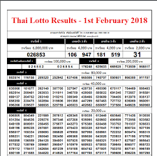 Thai Lottery Result Chart 2014 Pin By Munna On 2 In 2019 Lottery Results Lottery Result