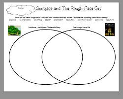 Girl Venn Diagram Third Grade Lesson Sootface The Rough Face Girl A
