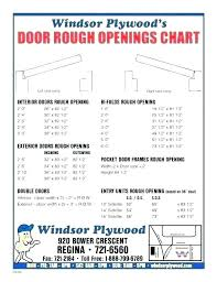 Rough Opening For A Door Blogpricepro Co