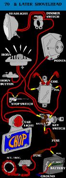 1980 shovelhead wiring diagram 1980 image wiring chopcult anyone have a simple shovelhead wiring diagram on 1980 shovelhead wiring diagram
