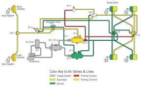 bendix air brake system diagram diagram bendix air schematic wiring diagrams for car or truck