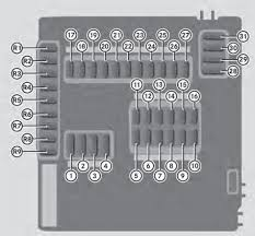 smart fortwo iii mk3 (2013) coupe and cabriolet fuse box diagram Fuse Box In A Smart Car smart fortwo iii mk3 (2013) coupe and cabriolet fuse box diagram (usa version) fuse box in a smart car