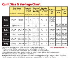 another handy quilt size chart: shows min & max dimensions for ... & another handy quilt size chart: shows min & max dimensions for each size. Adamdwight.com