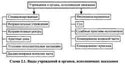 Статья На сколько страниц должна быть курсовая работа Курсовые по бухгалтерскому учёту Обсуждений 28