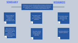 for and against essay structure leadership