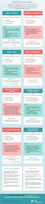 Grammar Rules Chart Useful Verb Chart And Agreement Rules