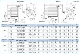 Servo Motor Frame Size Chart Features Alpha5 Smart Fuji Electric Global
