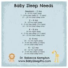 Baby Sleep Needs A Chart To Help You Know How Much Sleep