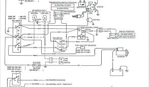 john deere la115 engine diagram la145 l100 gator wiring schematic full size of john deere 757 engine diagram l100 parts wiring data schema o diagrams new
