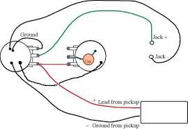 p b pickup wiring diagram fender jazz wiring diagram fender image wiring diagram squier p b wiring diagram squier wiring diagrams online