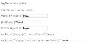 Angular Template Syntax