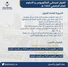 جامعة نجران تعلن مواعيد القبول لمرحلتي البكالوريوس والدبلوم - جريدة الوطن  السعودية