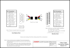 vga cable wiring diagram  vga wiring diagram   darren crissvga cable wiring diagram